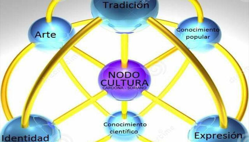 El Nodo Cultura Cardona recuerda algunas actividades para esta semana